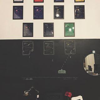 Сертификаты атакуют в офисе Академии, но мы отстреливаемся.